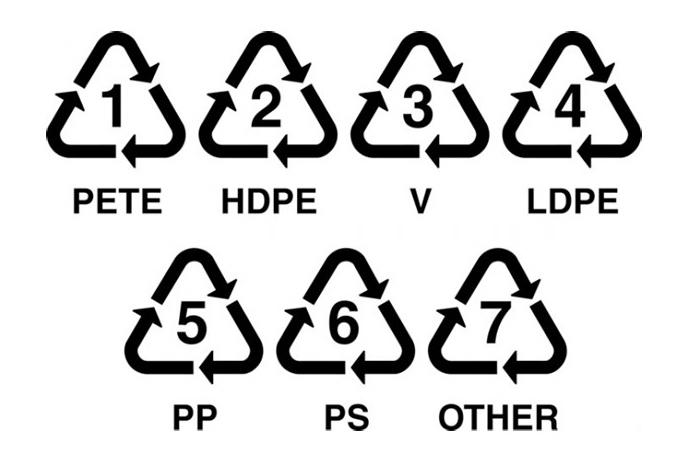 플라스틱 종류에 대한 이미지 검색결과